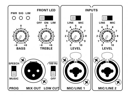 Turbosound M15