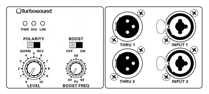 Turbosound M15B