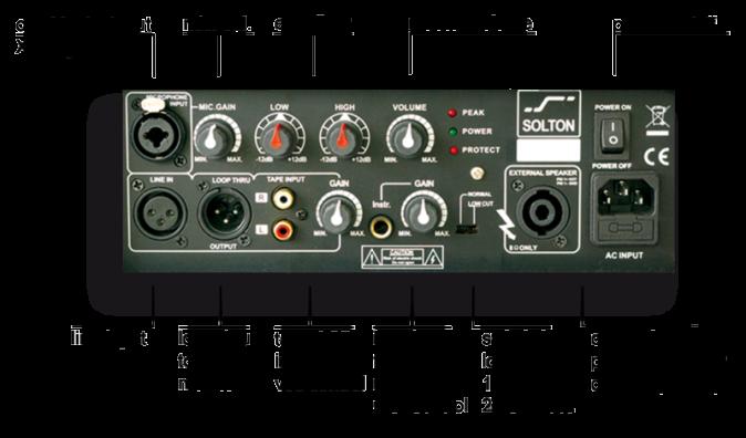 Solton acoustic MF 200 A
